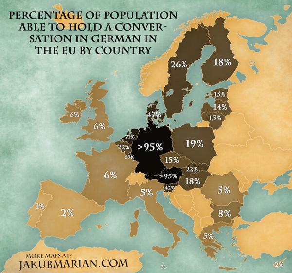 allemand pourcentages