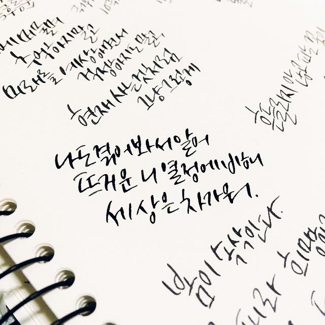 Recursos en línea para escribir en un alfabeto diferente