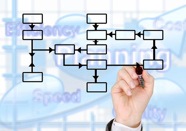 organizzazione-pianificare-tabella