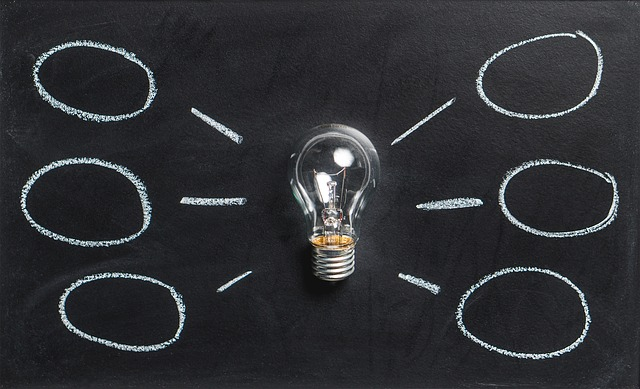lampadina-idea-mindmap