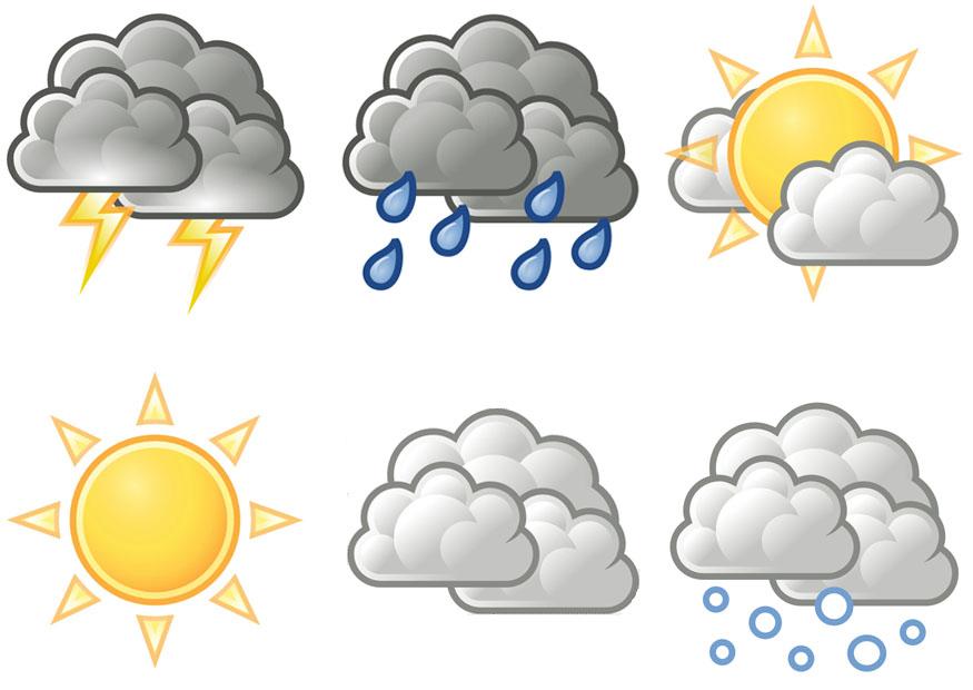 météo anglais